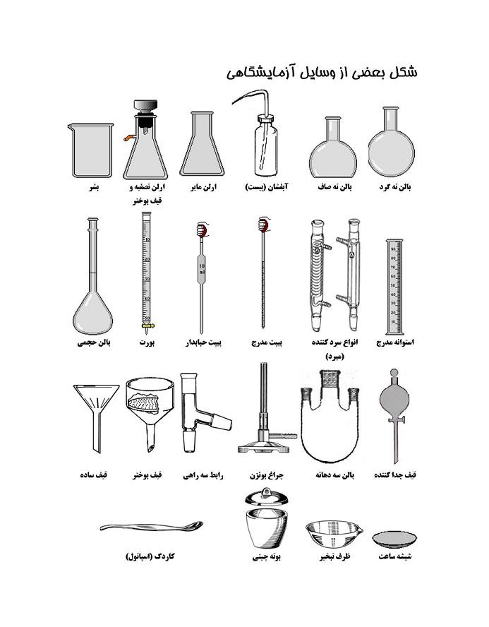 شکل بعضی از وسایل آزمایشگاهی